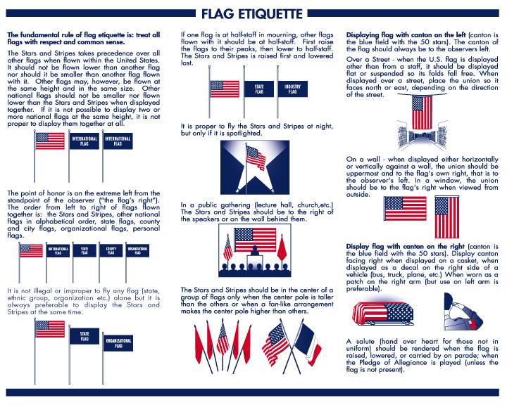 old glory and proper flag etiquette cowboy press